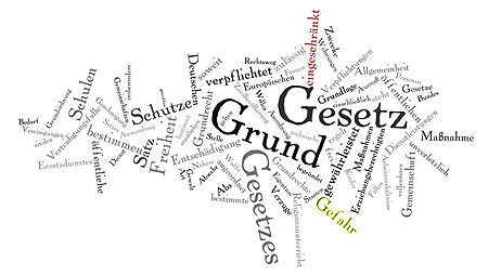 Die Grundrechte - Wordle